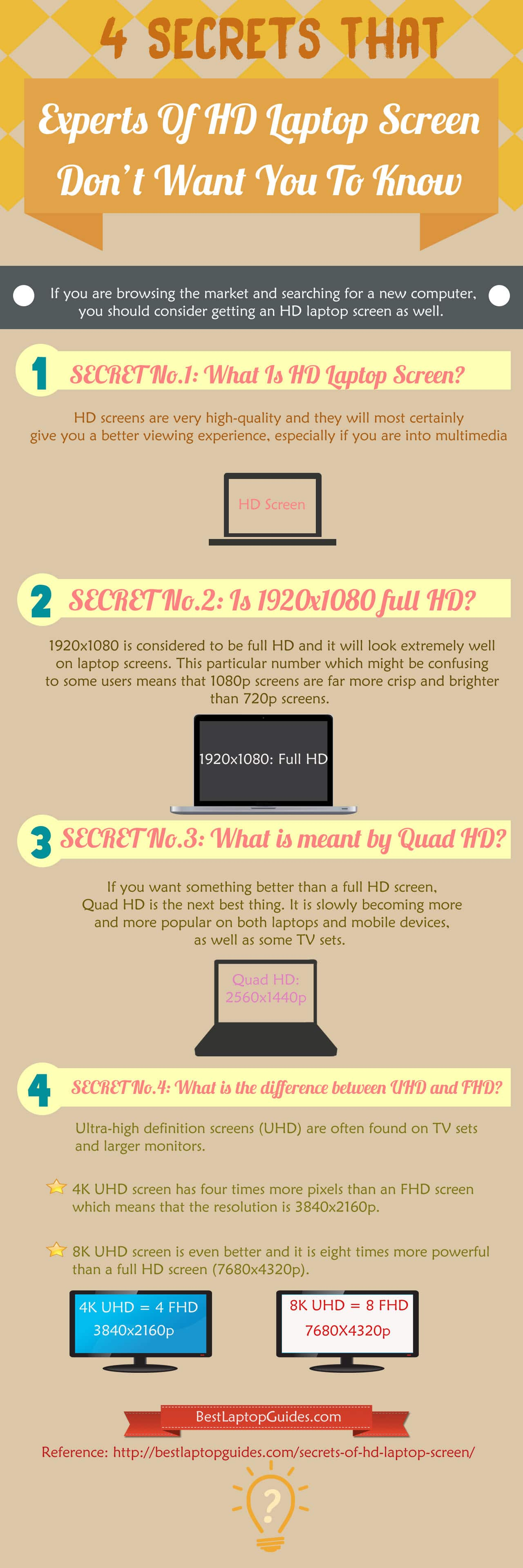 4 secrets of HD laptop screen