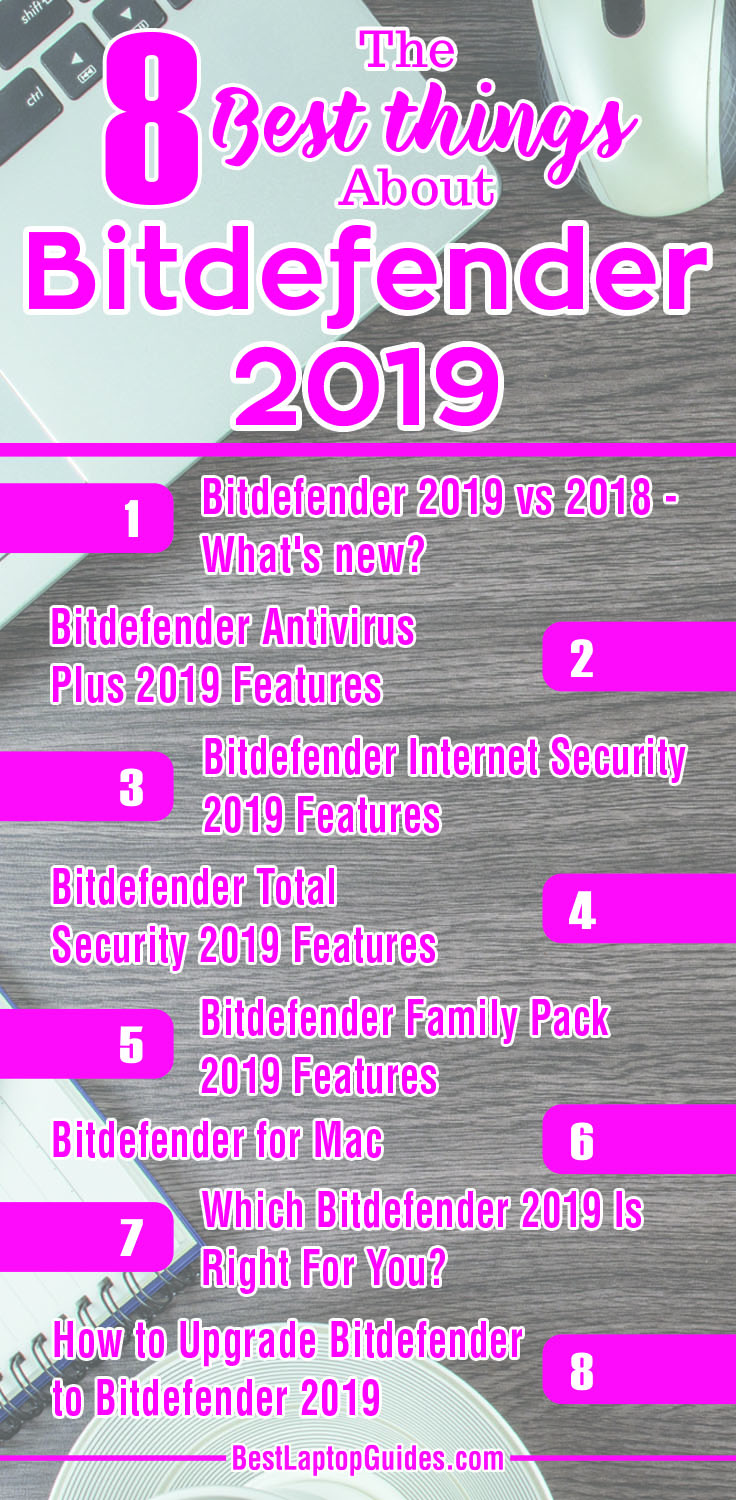 Top 8 Best things about Bitdefender 2019. Click Here To Check It Out #Bitdefender #antivirus #software #tips #guide #tech #internet