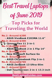 Best Travel Laptops of June 2019